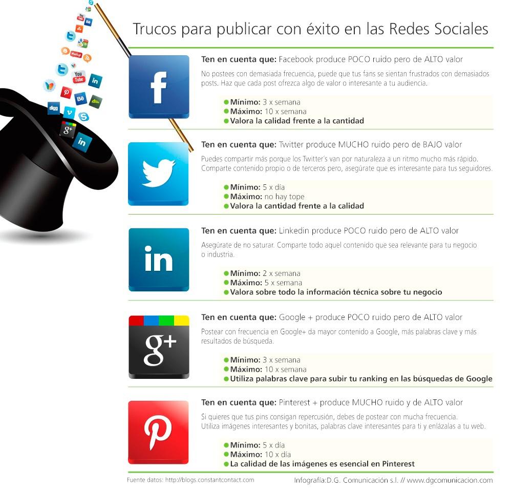 frecuencia-para-publicar-en-redes-sociales
